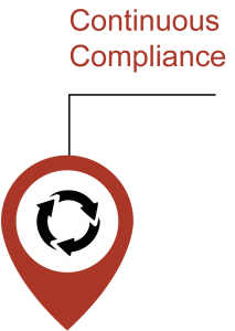 Proactive Compliance Services