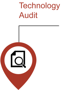Cyber Security Technology Audit